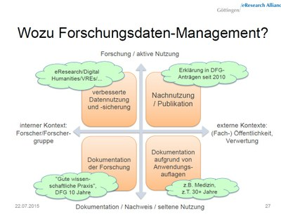 Quelle: eResearch-Alliance Universität Göttingen
