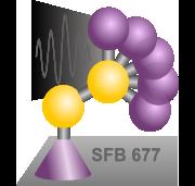 Sonderforschungsbereich 677