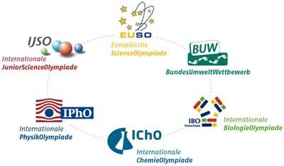 logoswettbewerbe.jpg