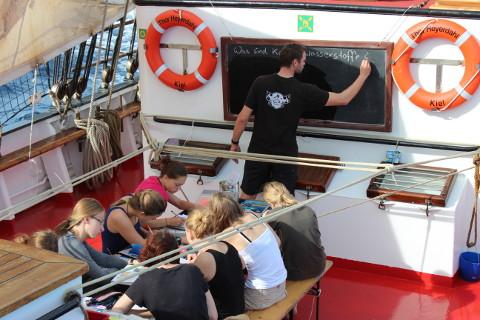 Summer School on Board the Thor Heyerdahl returns to Kiel